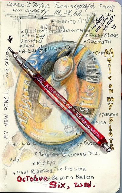 Sketchbook Shenanigans -Pat Perry | Sketches & Jottings