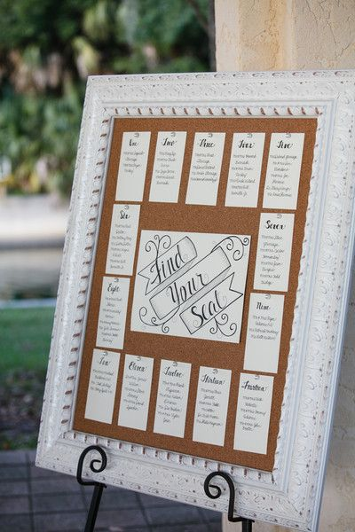 <strong class='info-row'>Carrie Wildes Photography</strong> <div class='info-row description'>Table assignments were displayed on a white framed bulletin board.    Venue: The Powel Crosley Estate    Event Planner: Vicky Orefice    Cake, Catering, and Rentals: Olympia Catering & Events</div>