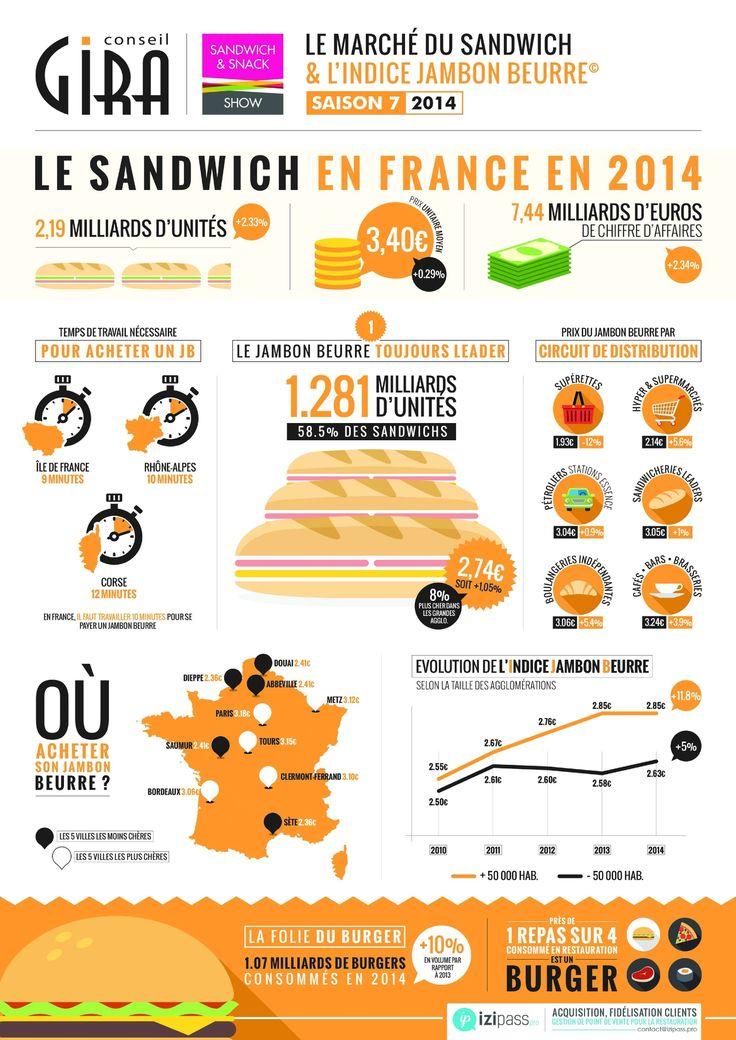 Client Cible Du Fast Food En France