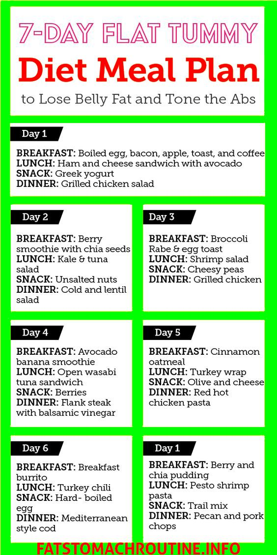 7 Day Flat Tummy Diet Meal Plan – Flat Stomach Routine