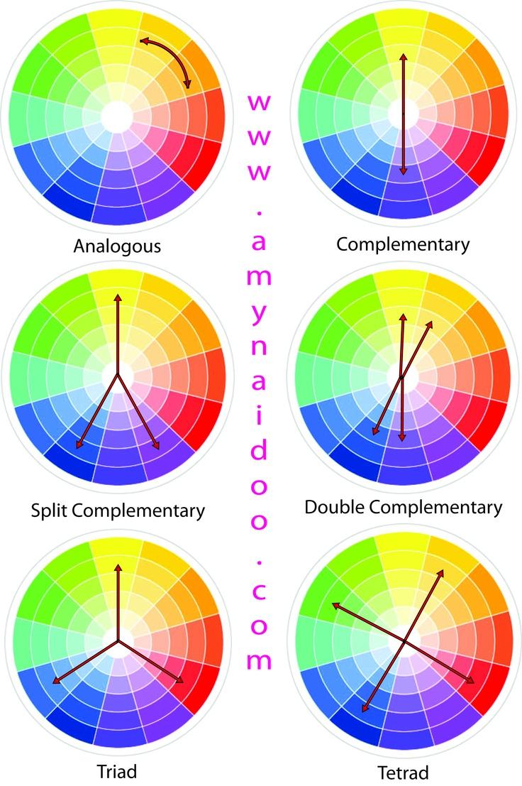 21 best complementary colour schemes images on Pinterest | Colors ...