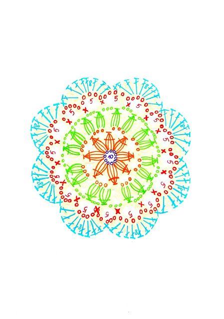 crochet coaster - free pattern
