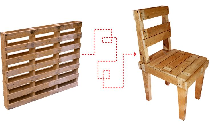 httpcase38objectspalletchair – Chairs from Pallets