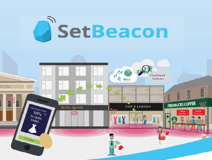 Pin by SetBeacon on Beacon App Development Beacon app