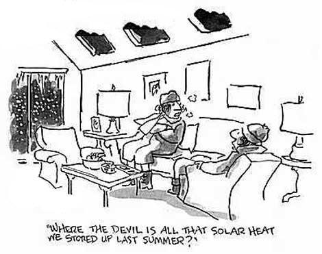 Solar Panel Electrical Diagram Solar Power Wiring Diagram
