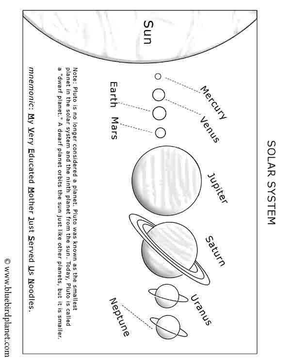 Free printable worksheets for preschool, Kindergarten, 1st, 2nd, 3rd, 4th, 5th grades. Solar System.