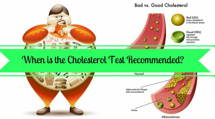 Do you know why doctor recommend you a Cholestrol Test? Know all the reasons in this article and also book Lipid Profile Test in Rohini at Discounted Rates.