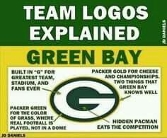 Team Logo Explained