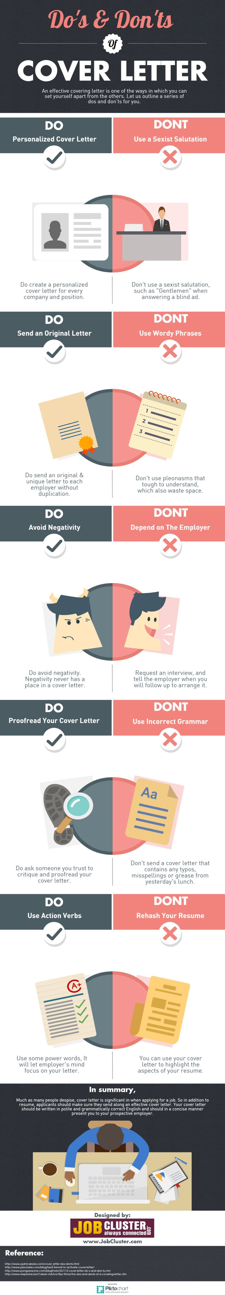 dos and donts of coverletter infographic careers get your dream job - When To Send A Cover Letter