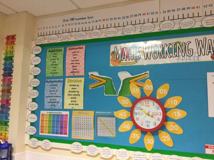 Classroom Display Ideas Year 4 ~ Best ideas about maths working wall on pinterest