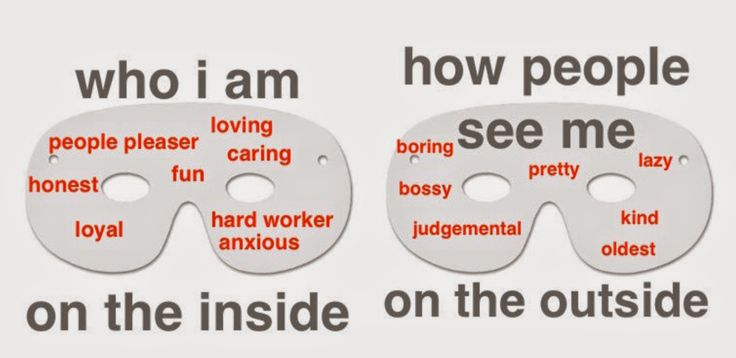 The Creative School Counselors: the mask activity - how I see myself on the inside and how others see me on the outside