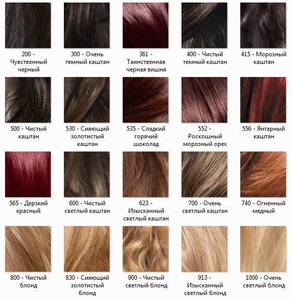 Сублим Мусс - палитра краски для волос. (Loreal Sublime Mousse)