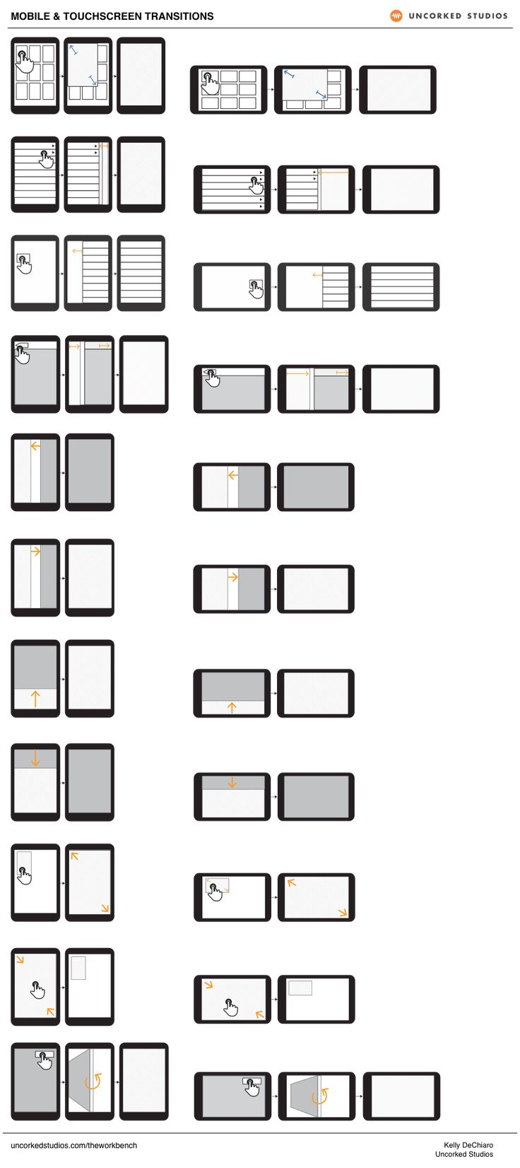 Mobile & Touchscreen transitions