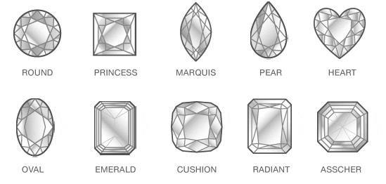 I tagli del diamante