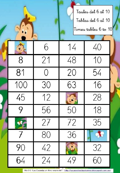 1000 images about les taules de multiplicar on pinterest for Les multiplications