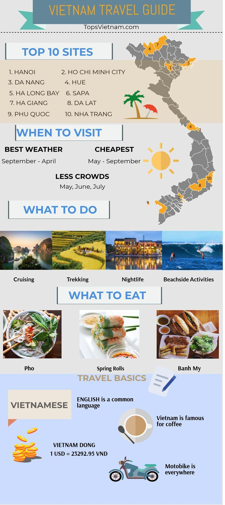 10 Best Things To Do In Vietnam Ultimate Guide 2020 Vietnam