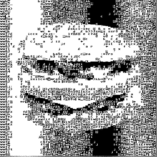 Ascii Art Chat Rooms