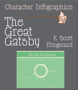 the great gatsby literary analysis personal Are worthy of discussion and analysis themes and plot of the great gatsby literary elements and internal conflict in both his or her personal life.