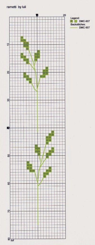 Cross stitching leaves green freebie Kreuzstich Vorlage Blätter