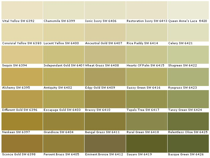 28 best Sherwin Williams wheat grass images on Pinterest | Color ...