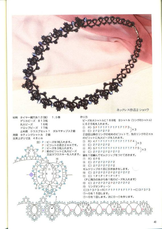 Encaje el patrón del collar de patrón encaje por LibraryPatterns