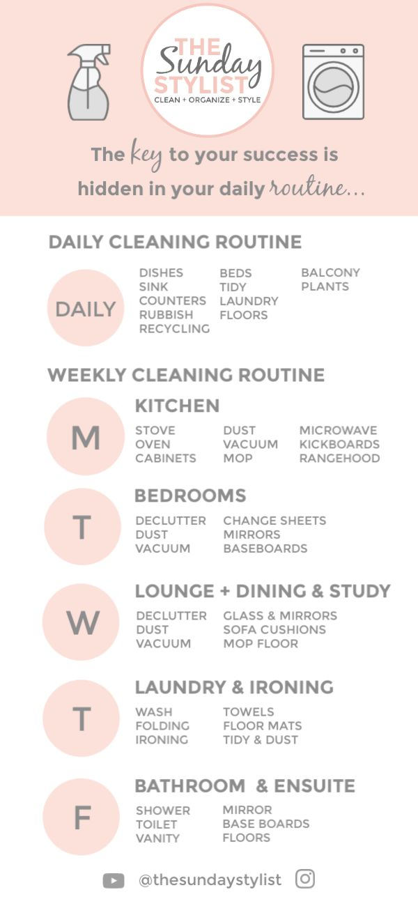 CLEAN WITH ME – CLEANING ROUTINE CHECKLIST