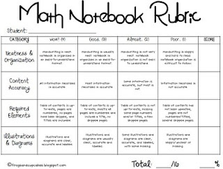 Math Notebook Rubric - Science Notebook Rubric here as well!