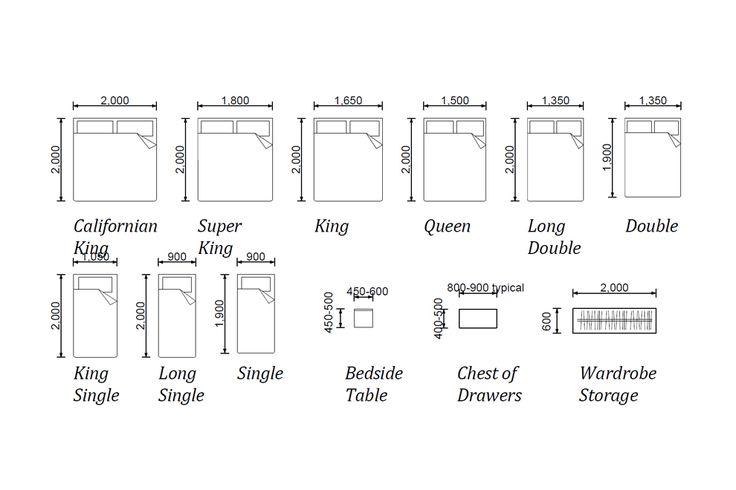 Bedroom Furniture Dimensions Interior Design In 2019