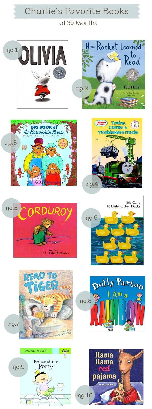 charlie's favorite books for toddlers 2+