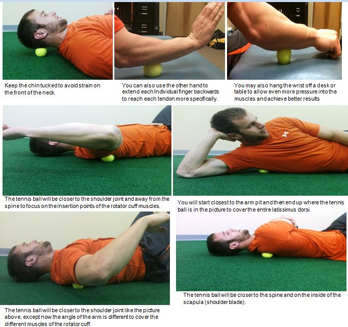 tennis ball for myofascial release - excellent idea for travelling or for those without a foam roller/TriggerPoint Therapy tools. The one between the scapula and spine is SO helpful for those who type a lot.