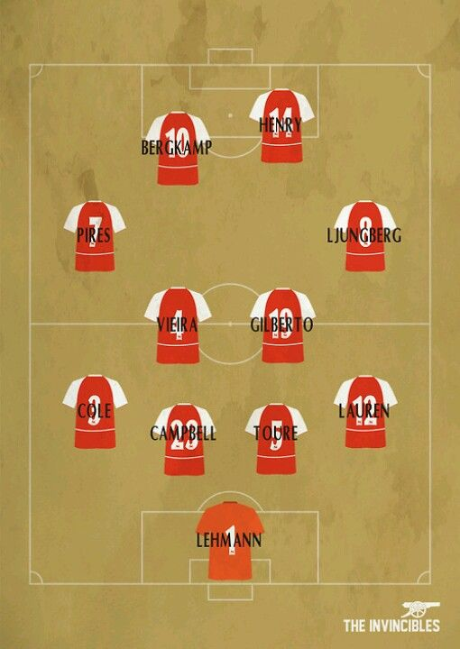 #Arsenal Football Club. The Invincibles Team Formation. Gunners AFC. This is the team that made me believe! Unbeaten the entire season!