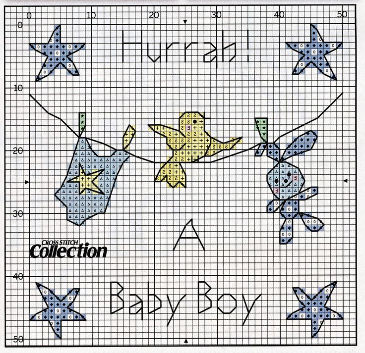 It's a baby boy cross stitch pattern