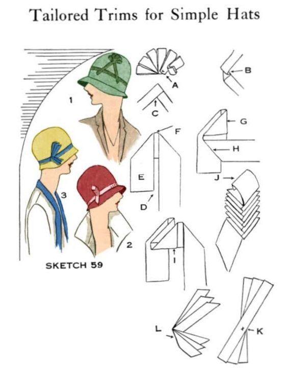Simple 1920s Hat Decorating with Ribbon