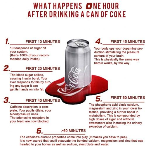 the negative effects of drinking on your life Read 6 of the most severe side effects healthy drinks  certain facts before touching your lips to another  to 6 harmful effects of drinking coca cola.