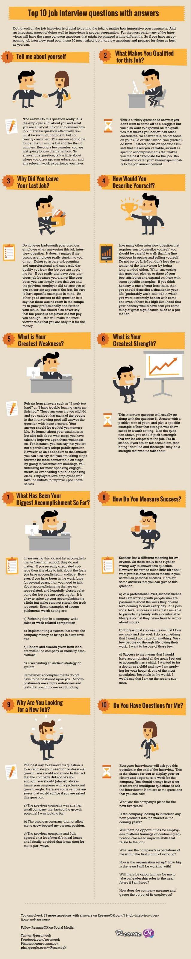 Top 10 preguntas en una entrevista trabajo y sus repuestas #infografia #infographic #empleo