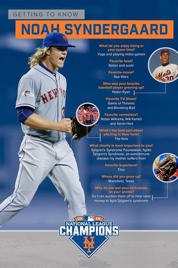 Mets Getting To Know Noah Syndergaard