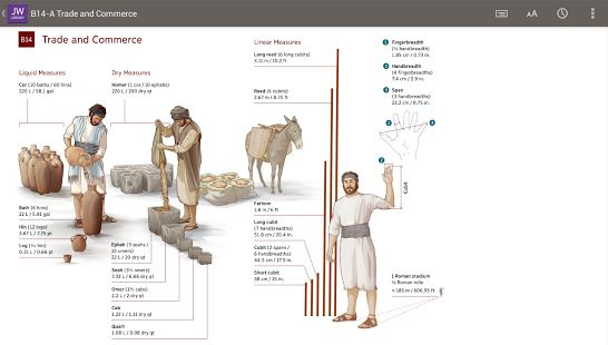 JW Library - AMAZING app. easy to understand bible with appendices