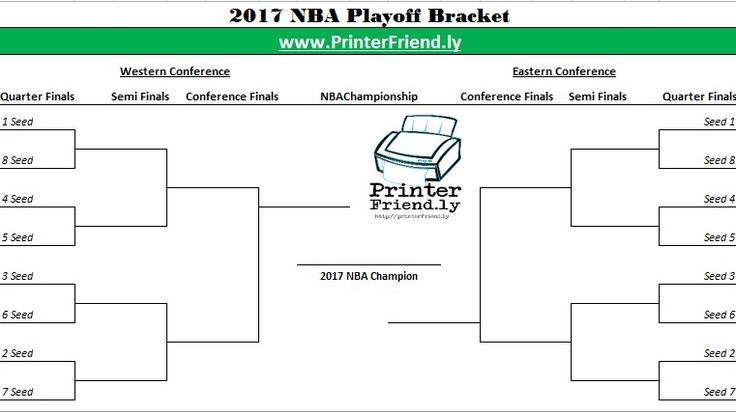 NBA Playoff Bracket 2017