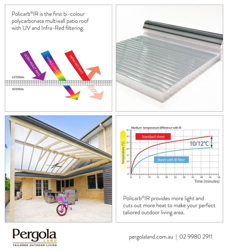 With a good design and the right materials, patio roofs that let light in doesn't have to keep heat.