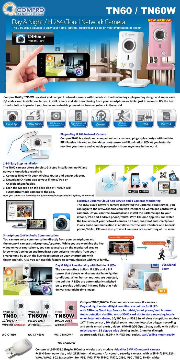 Day & Night Cloud network camera