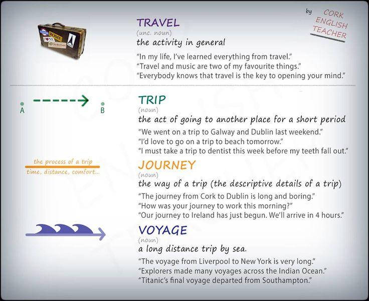 Travel, Trip, Journey & Voyage #voc #ELT