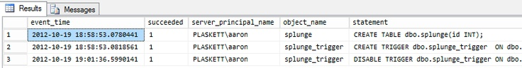 Auditing when Triggers are Disabled or Enabled for SQL Server
