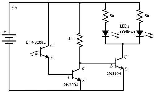Phototransistor is a semiconductor device that converts