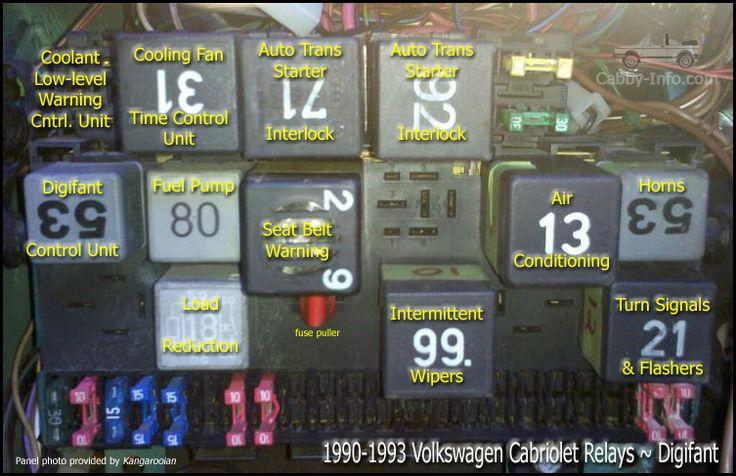 volkswagencabriolet1990partnumbersanddiagram | Click