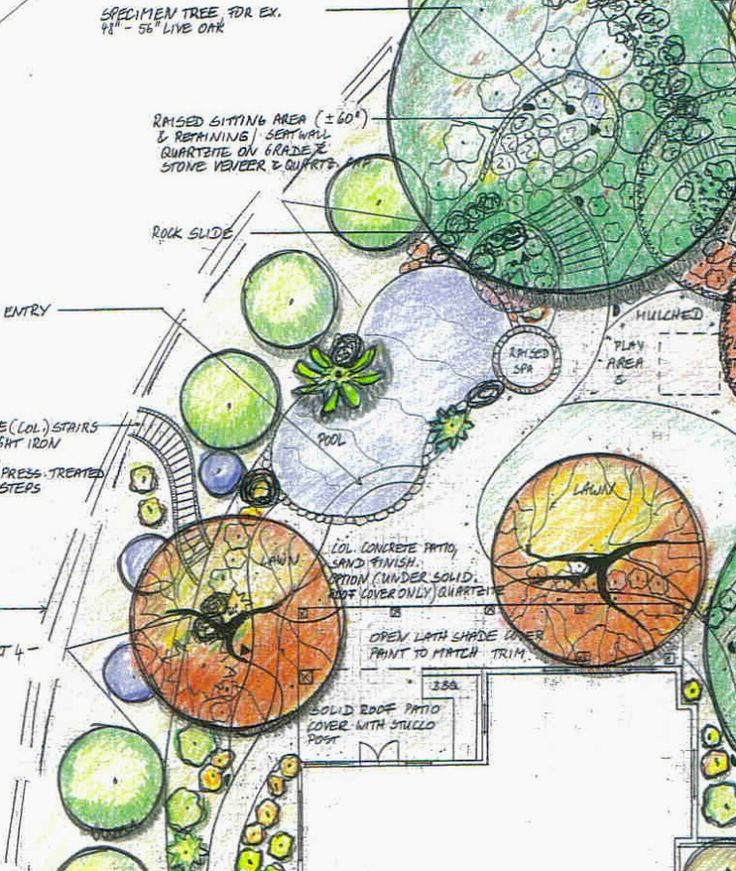Garden Design Career Concept Simple 265 Best Garden Design Theory And Concepts Images On Pinterest . Decorating Design