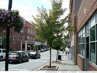 CNN Money named Morgantown the 7th best small metro to launch a small business.