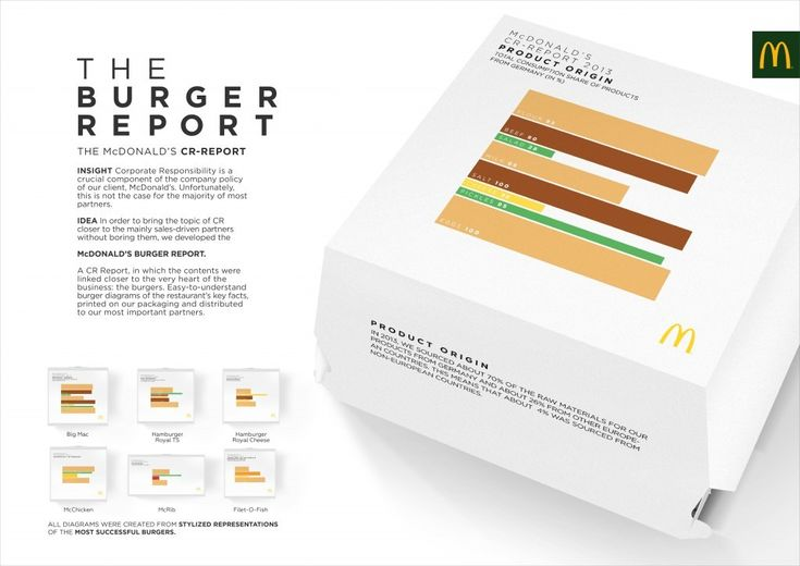 annual report of mcdonalds 2016 yum brands annual report containing a letter from the ceo, financial information and data.