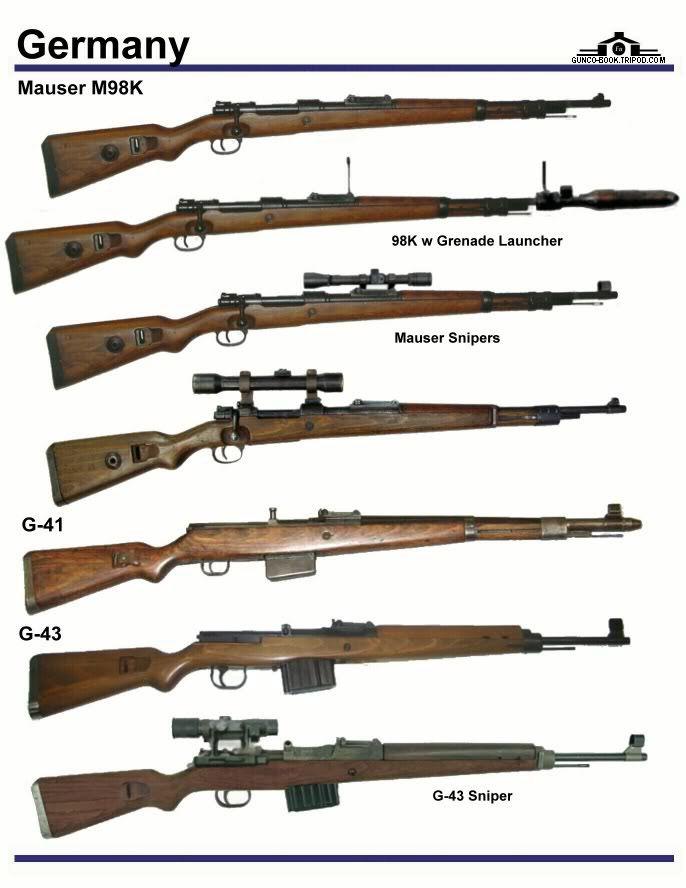 Германия: Mauser M98K, G-41, G-43