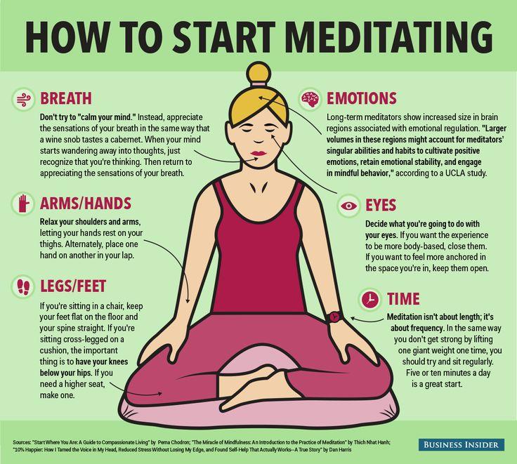 How To Start Meditating meditate mental health tips meditation self improvement self help meditation tips mindfulness mindful meditation for beginners meditation tutorials easy meditation