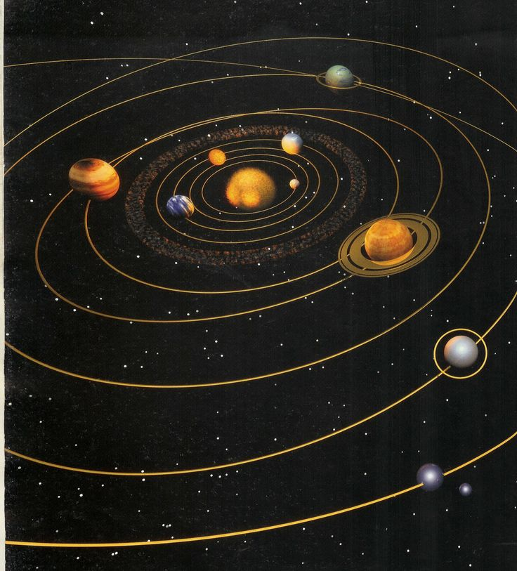 diagram of new planets - photo #29